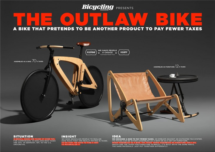 """Bicycling Magazine """"The Outlaw Bike"""""""