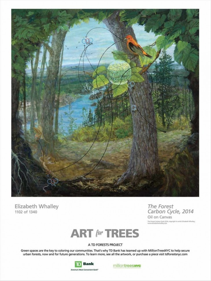 TD Bank: Art for Trees
