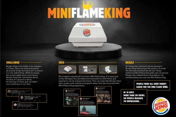 "Burger King ""Mini Flame Grill"" Canoe / Office / VIP"